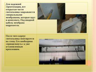 Для надежной герметизации, все открытые части светильника закрываются специал