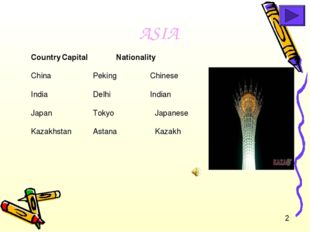 ASIA Country	Capital Nationality China		Peking	 Chinese				 India		Delhi 	 In