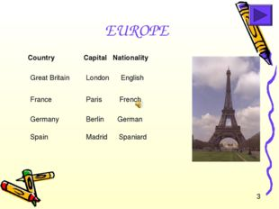 EUROPE 	 Great Britain 	London English 	 Country 	Capital Nationality Germany