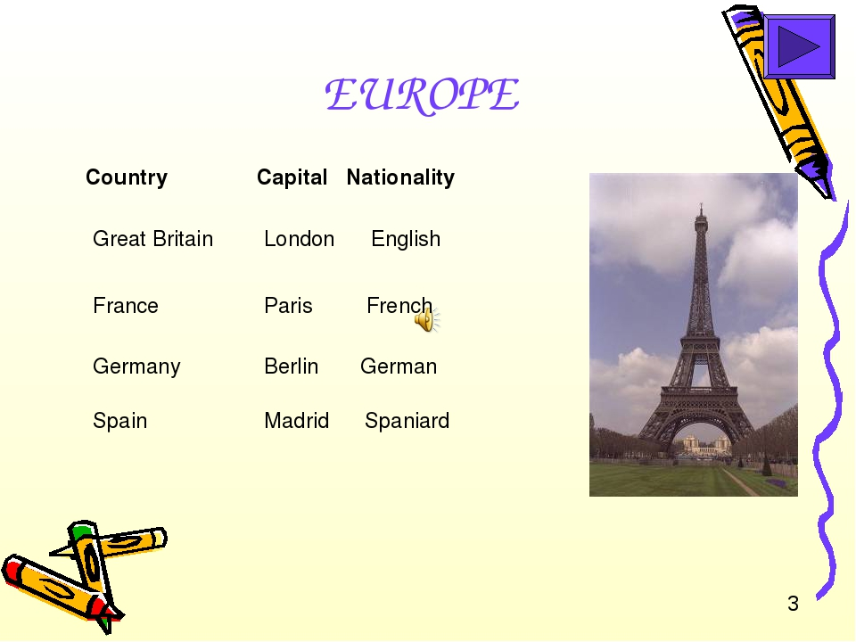 EUROPE 	 Great Britain 	London English 	 Country 	Capital Nationality Germany...
