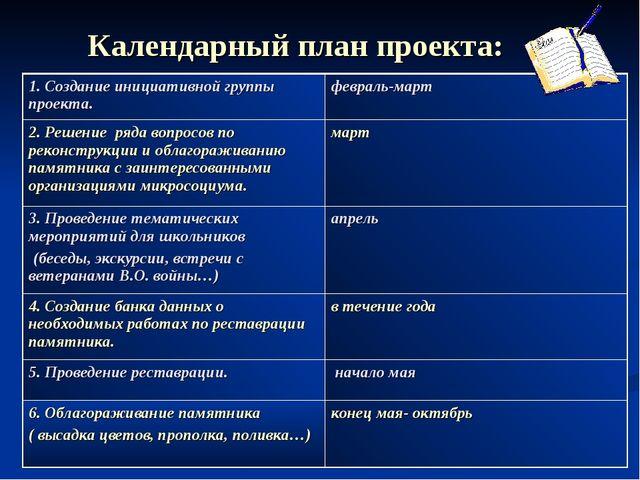 Календарный план проекта: 1. Создание инициативной группы проекта.февраль-м...