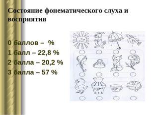 Состояние фонематического слуха и восприятия 0 баллов – % 1 балл – 22,8 % 2 б