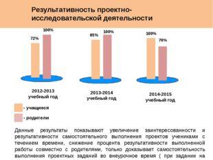 Результативность проектно-исследовательской деятельности 2012-2013 учебный г