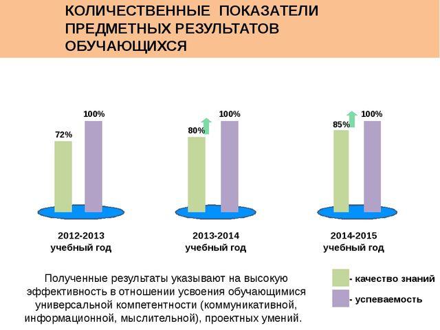 КОЛИЧЕСТВЕННЫЕ ПОКАЗАТЕЛИ ПРЕДМЕТНЫХ РЕЗУЛЬТАТОВ ОБУЧАЮЩИХСЯ 2014-2015 учебн...
