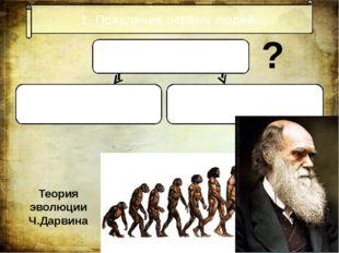 1. Появление первых людей. Версии происхождения человека Божественная: челове
