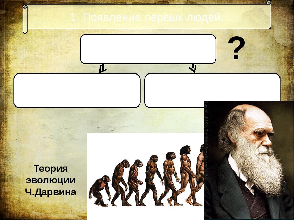 1. Появление первых людей. Версии происхождения человека Божественная: челове...