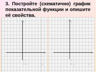 3. Постройте (схематично) график показательной функции и опишите её свойства.