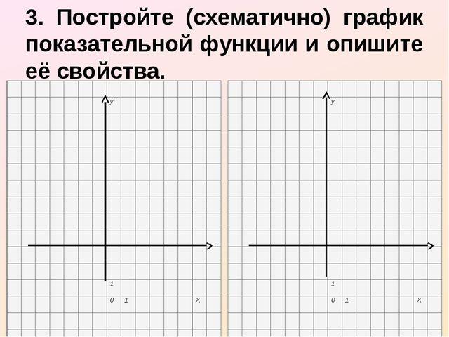3. Постройте (схематично) график показательной функции и опишите её свойства....
