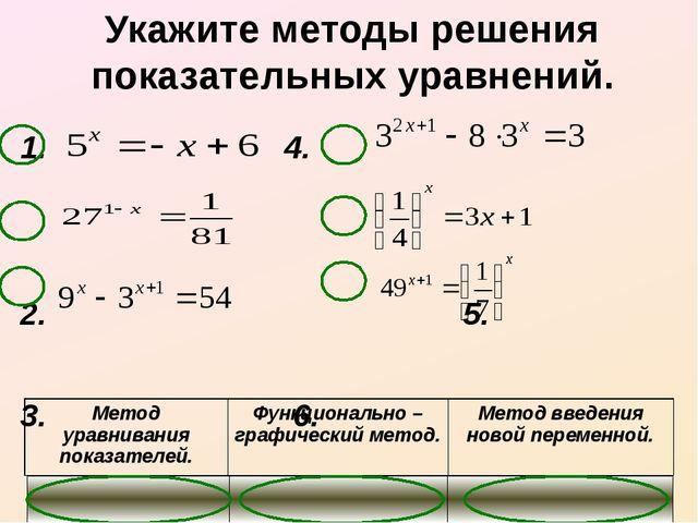 Укажите методы решения показательных уравнений. 1. 4. 2.  5.   3....