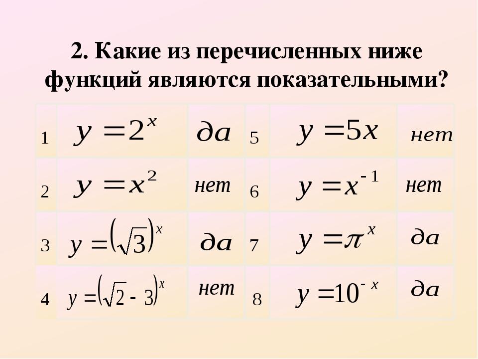 2. Какие из перечисленных ниже функций являются показательными? 1 5 2 6 3 7 4 8