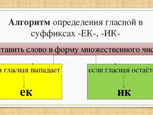 Алгоритм определения гласной в суффиксах -ЕК-, -ИК- Поставить слово в форму м...