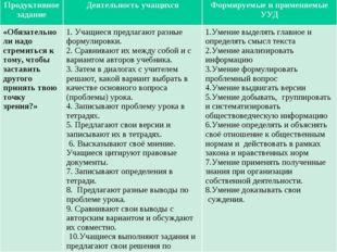 Продуктивное заданиеДеятельность учащихсяФормируемые и применяемые УУД «Обя