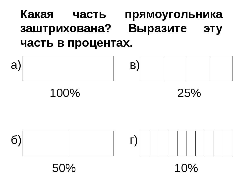 Какая часть прямоугольника заштрихована? Выразите эту часть в процентах. 100%...
