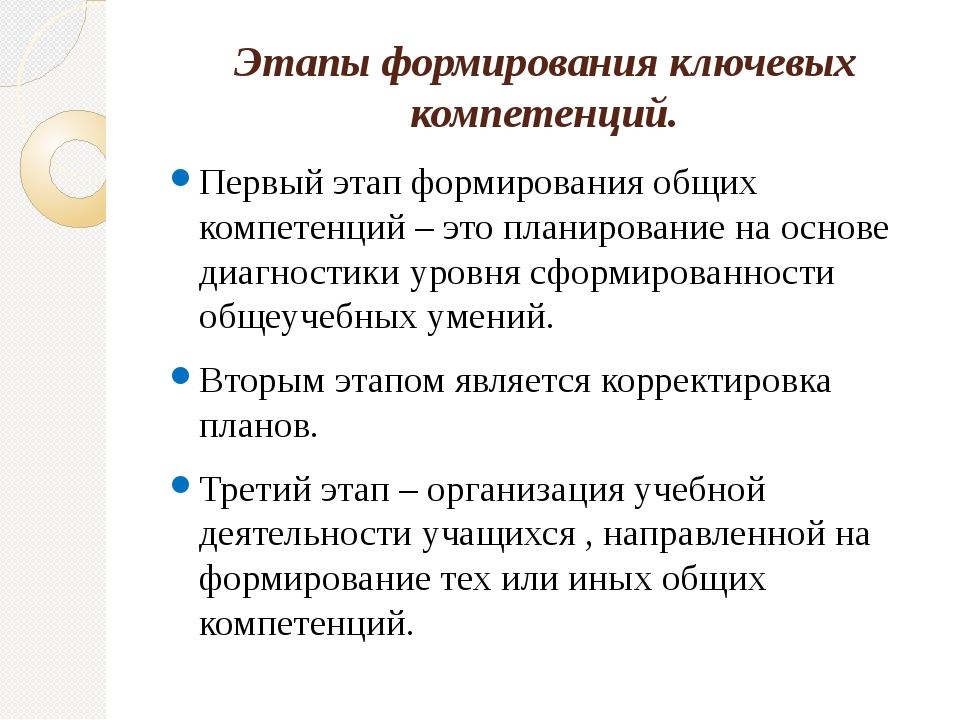 Этапы формирования ключевых компетенций. Первый этап формирования общих компе...