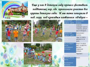 Еще у нас в детском саду прошел фестиваль подвижных игр, где принимали участ