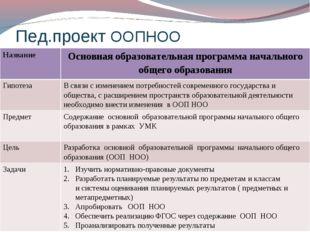 Пед.проект ООПНОО НазваниеОсновная образовательная программа начального обще