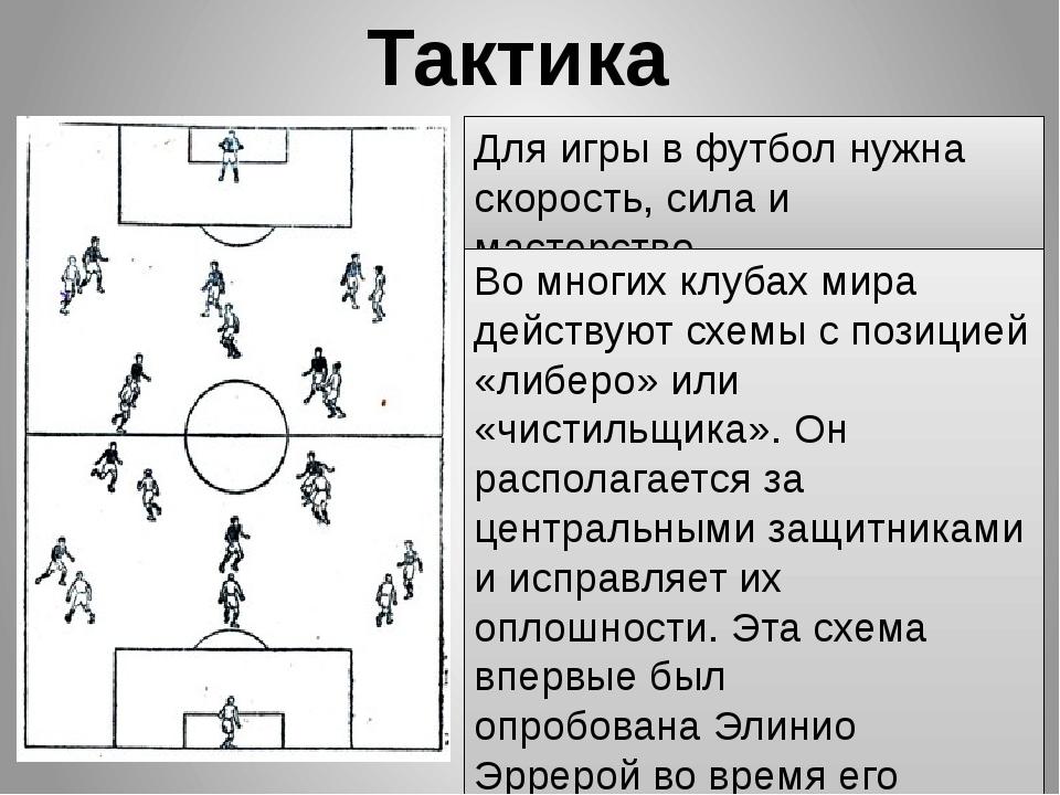 В футбол тактика игры