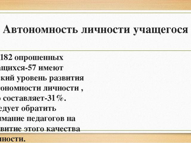 Автономность личности учащегося Из 182 опрошенных учащихся-57 имеют низкий ур...