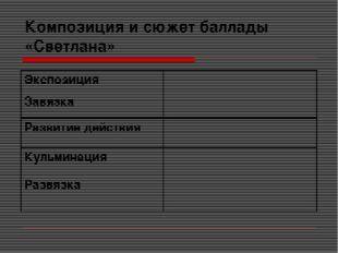 Композиция и сюжет баллады «Светлана»
