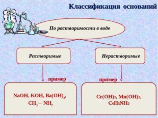 Классификация оснований По растворимости в воде Растворимые Нерастворимые при