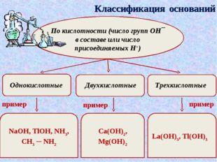 Классификация оснований По кислотности (число групп ОН¯ в составе или число п