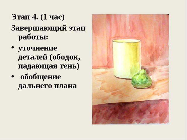 Этап 4. (1 час) Завершающий этап работы: уточнение деталей (ободок, падающая...