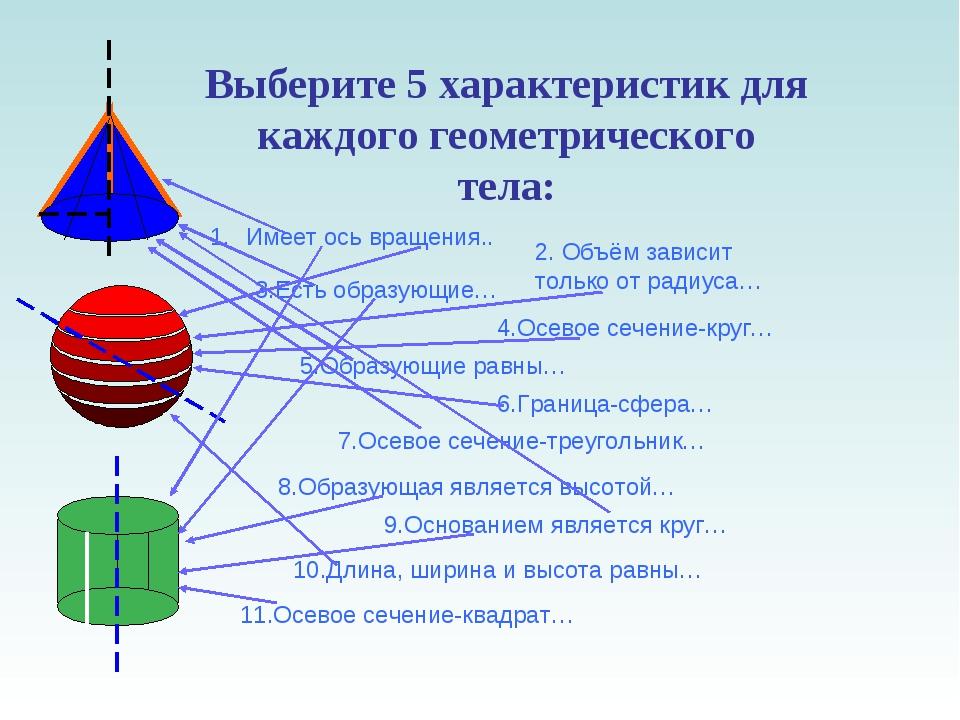 Выберите 5 характеристик для каждого геометрического тела: Имеет ось вращения...