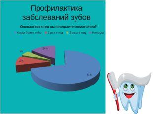 Профилактика заболеваний зубов