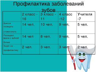 Профилактика заболеваний зубов 2 класс - 16 3 класс - 114 класс -12 Учите