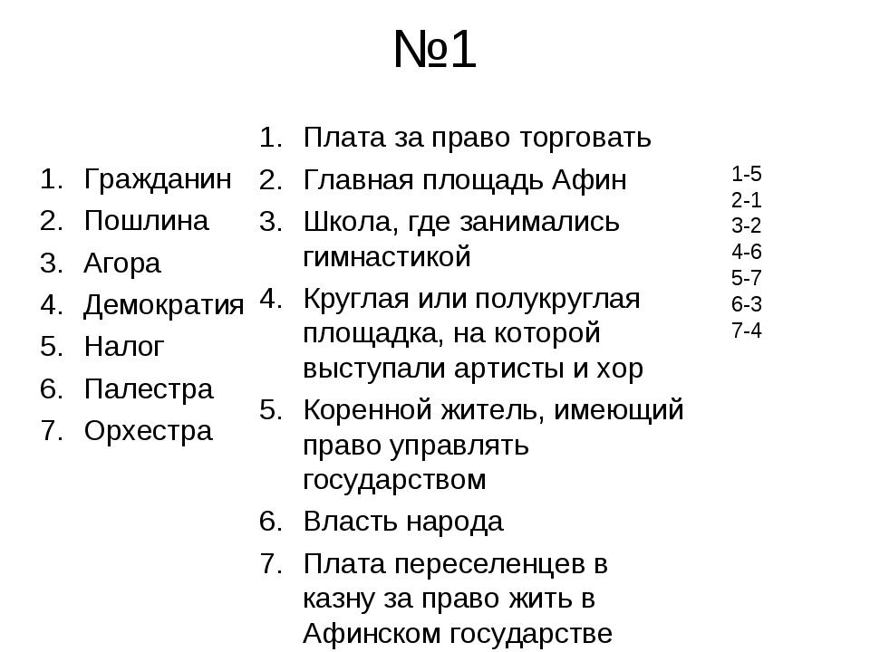 №1 Гражданин Пошлина Агора Демократия Налог Палестра Орхестра Плата за право...