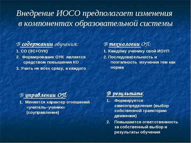 Внедрение ИОСО предполагает изменения в компонентах образовательной системы В...