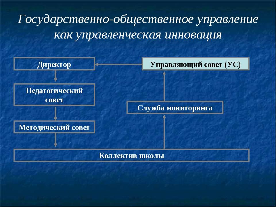 Государственно-общественное управление как управленческая инновация