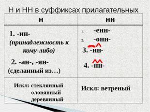 1. -ин- (принадлежность к кому-либо) 2. -ан-, -ян- (сделанный из…) Искл: сте
