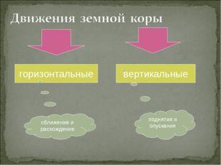 горизонтальные вертикальные сближение и расхождение поднятия и опускания