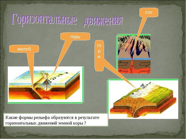 желоб горы горы сох Какие формы рельефа образуются в результате горизонтальны...