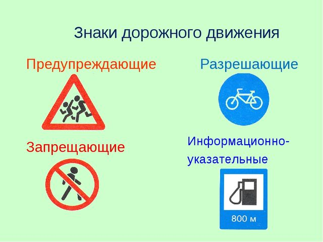 Знаки дорожного движения Запрещающие Предупреждающие Разрешающие Информационн...
