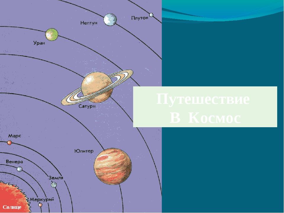 Путешествие В Космос Солнце