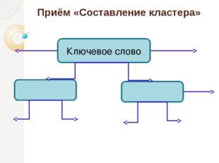 Приём «Составление кластера» Ключевое слово