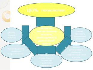 ЦЕЛЬ технологии: умение ставить вопросы умение выделять главное и второстепен