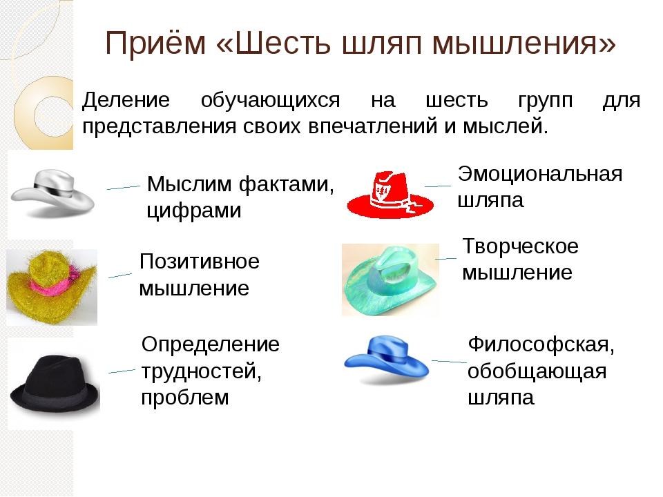 Приём «Шесть шляп мышления» Деление обучающихся на шесть групп для представле...
