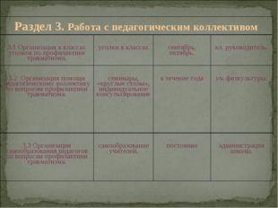 Раздел 3. Работа с педагогическим коллективом 3.1 Организация в классах уго