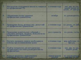7. Инструктаж сотрудников школы и учащихся по профилактике ТБ. в течение г