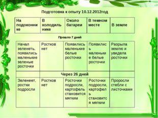 Подготовка к опыту 10.12.2012год Прошло 7 дней На подоконникеВ холодильнике