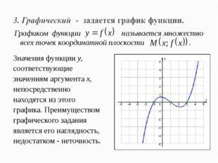 Значения функции у, соответствующие значениям аргумента х, непосредственно на