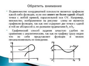 Подмножество координатной плоскости является графиком какой-либо функции, есл