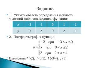 1. Указать область определения и область значений таблично заданной функции: