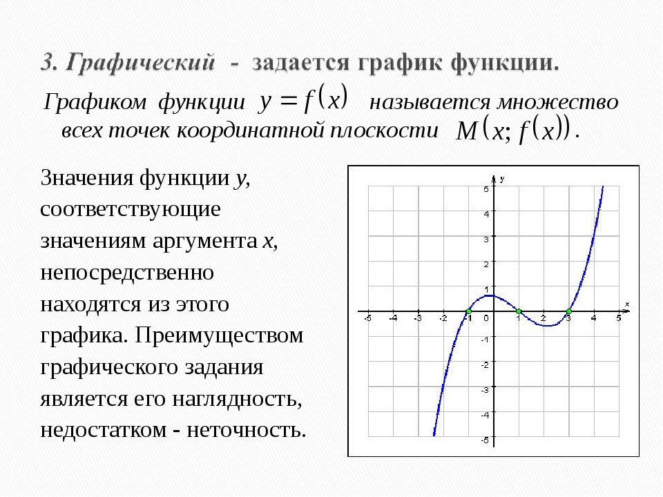 Значения функции у, соответствующие значениям аргумента х, непосредственно на...