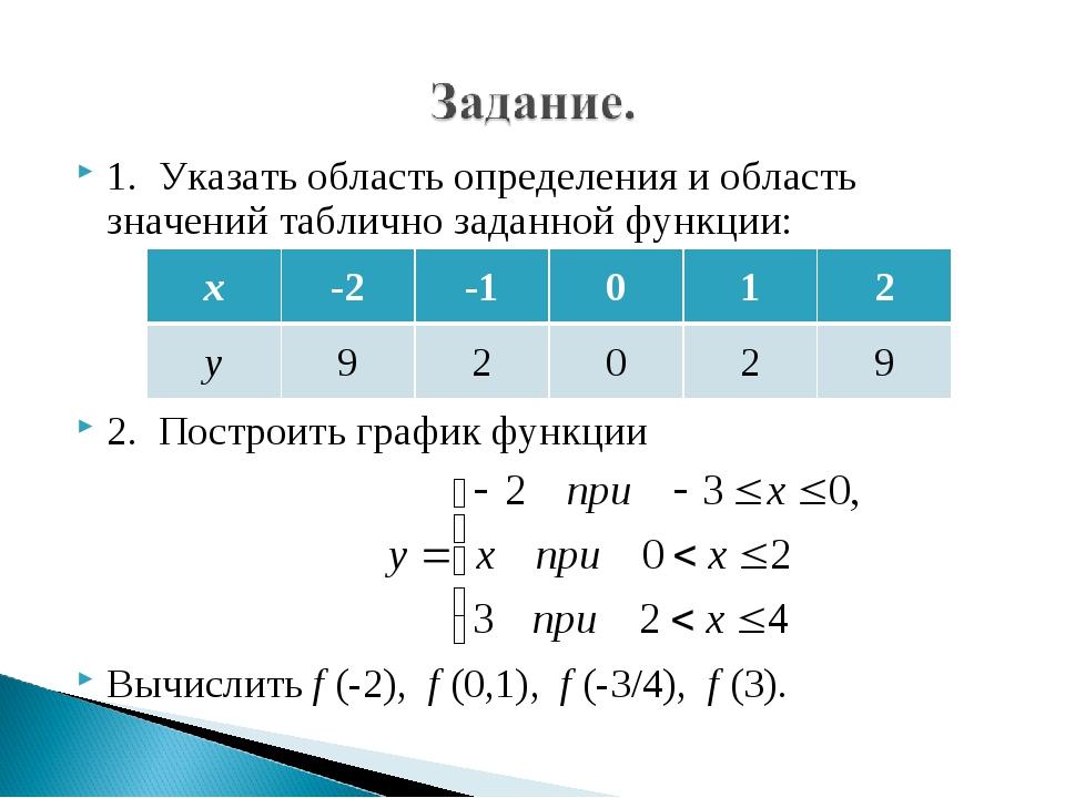 1. Указать область определения и область значений таблично заданной функции:...