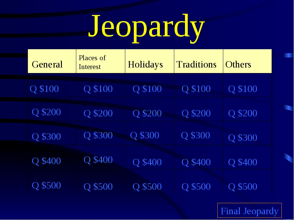 Jeopardy General Places of Interest Holidays Traditions Others Q $100 Q $200...