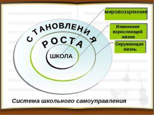 ШКОЛА Система школьного самоуправления
